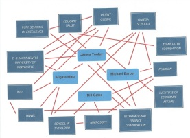 mitra chart