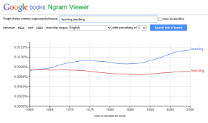 learning_teaching_ngram